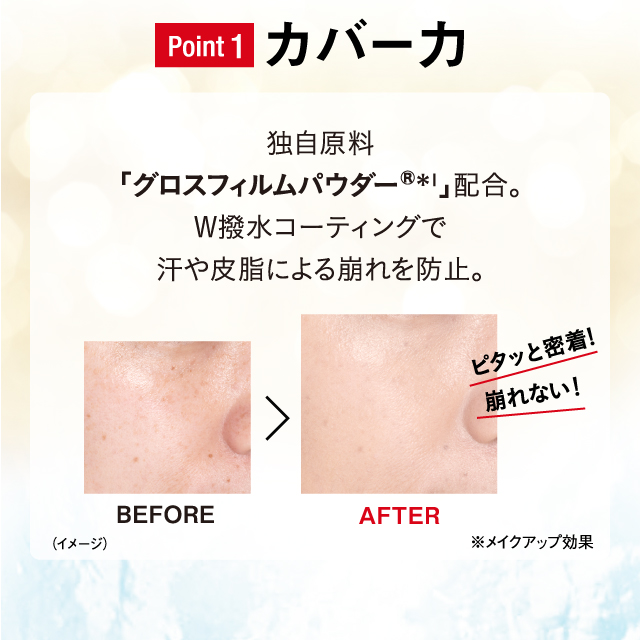 Point1 カバー力 独自原料「グロスフィルムパウダー®️*1」配合。W撥水コーティングで汗や皮脂による崩れを防止。BEFORE → AFTER ピタッと密着!崩れない! (イメージ) ※メイクアップ効果